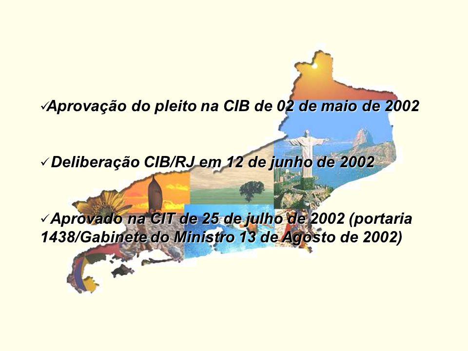 Aprovação do pleito na CIB de 02 de maio de 2002