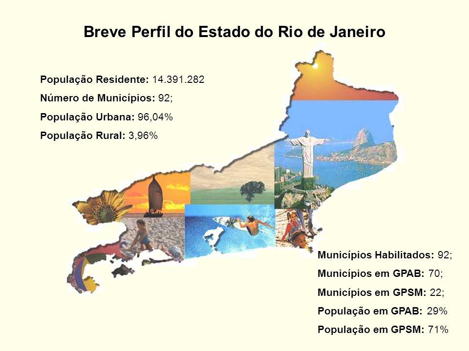 Breve Perfil do Estado do Rio de Janeiro