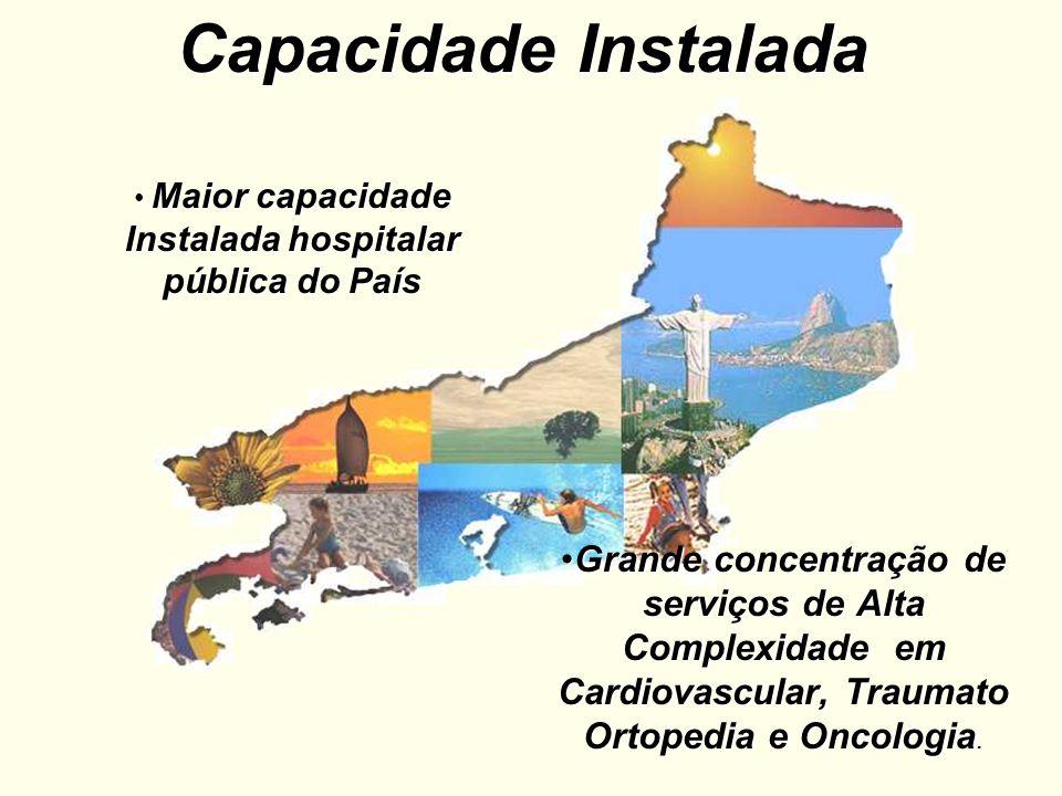 Maior capacidade Instalada hospitalar pública do País