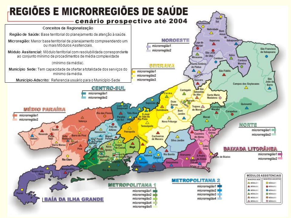 Conceitos da Regionalização