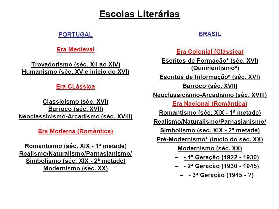 Escolas Literárias PORTUGAL Era Medieval