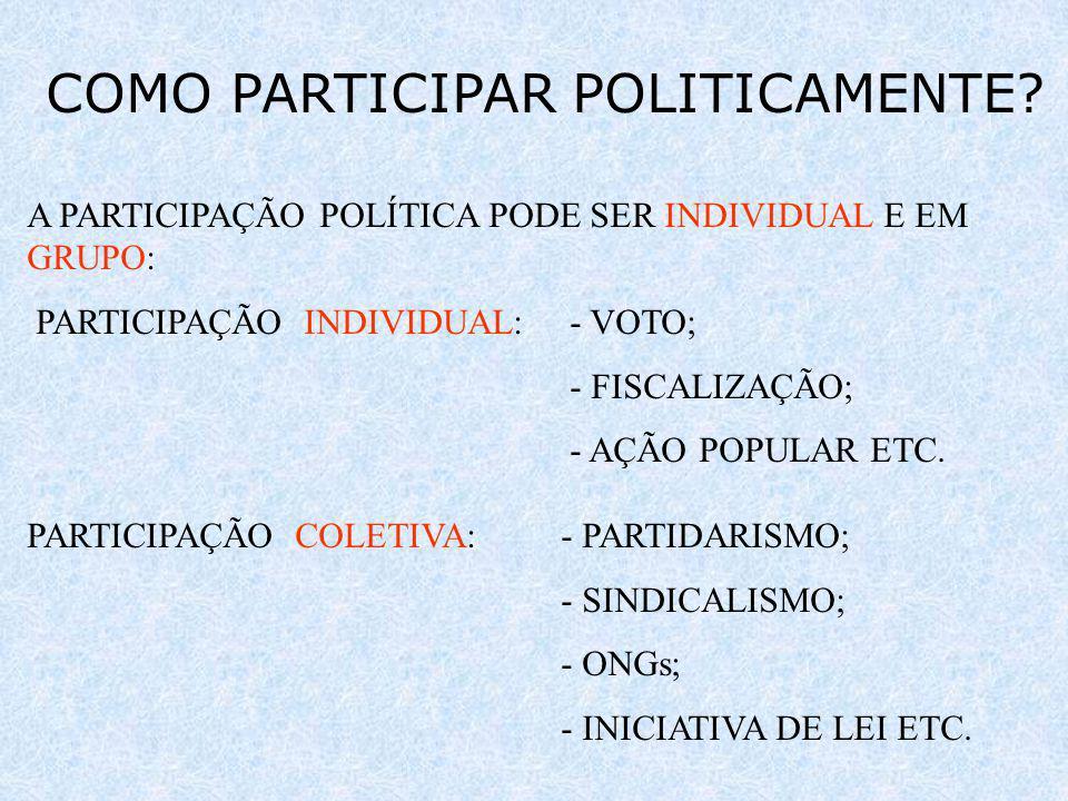 COMO PARTICIPAR POLITICAMENTE