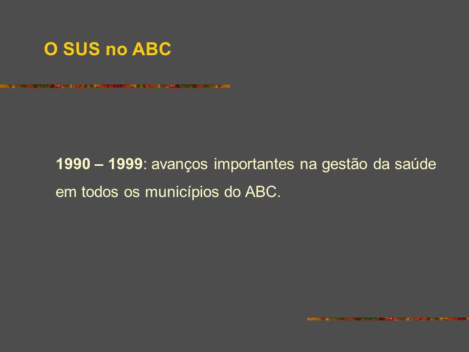 O SUS no ABC 1990 – 1999: avanços importantes na gestão da saúde em todos os municípios do ABC.