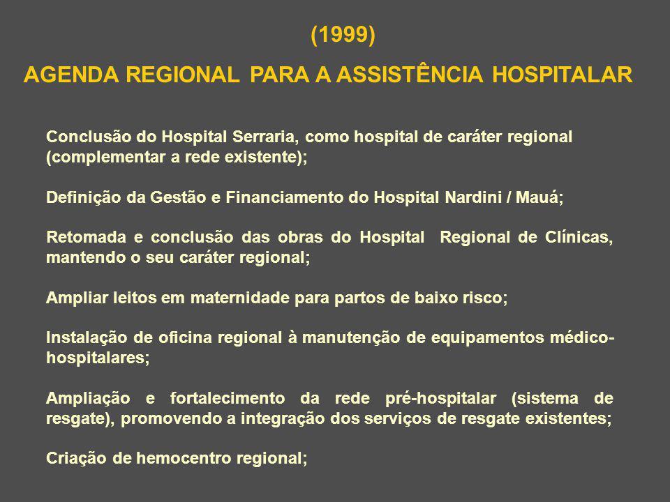 AGENDA REGIONAL PARA A ASSISTÊNCIA HOSPITALAR