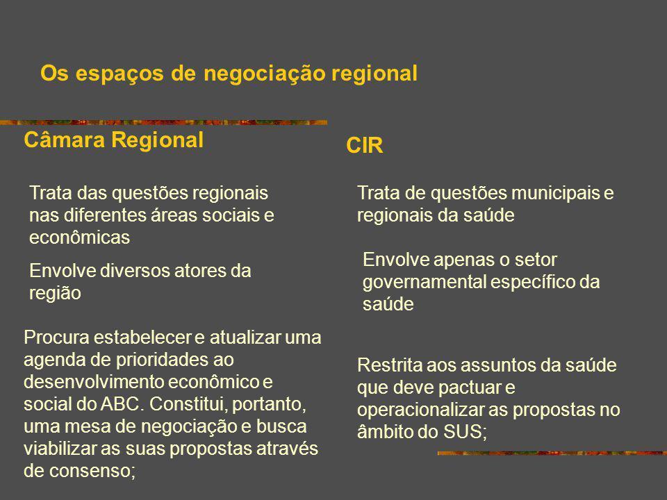 Os espaços de negociação regional