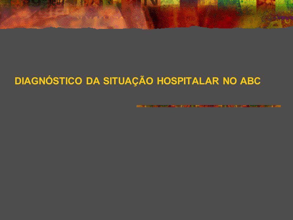 DIAGNÓSTICO DA SITUAÇÃO HOSPITALAR NO ABC