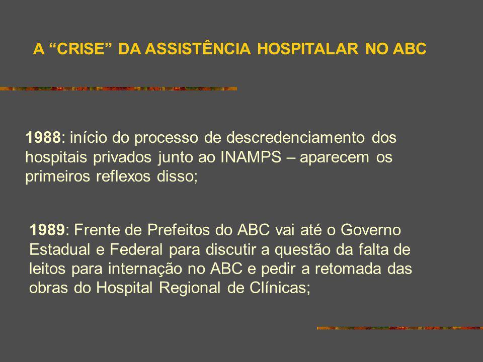 A CRISE DA ASSISTÊNCIA HOSPITALAR NO ABC
