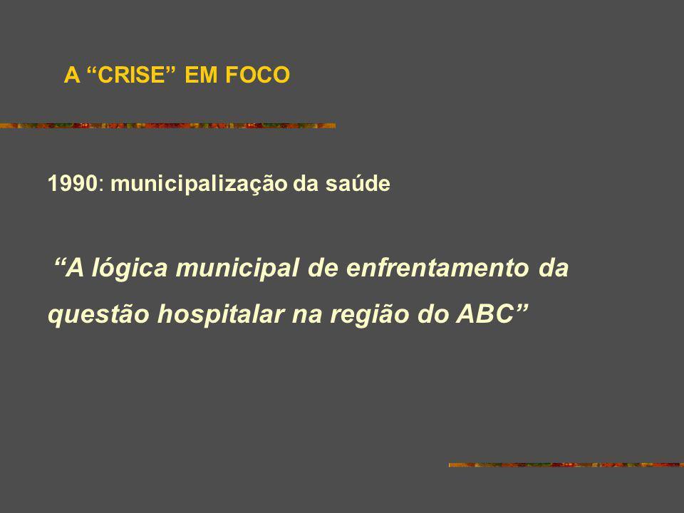 1990: municipalização da saúde