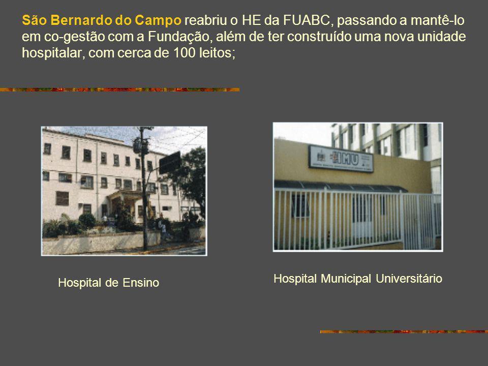 São Bernardo do Campo reabriu o HE da FUABC, passando a mantê-lo em co-gestão com a Fundação, além de ter construído uma nova unidade hospitalar, com cerca de 100 leitos;