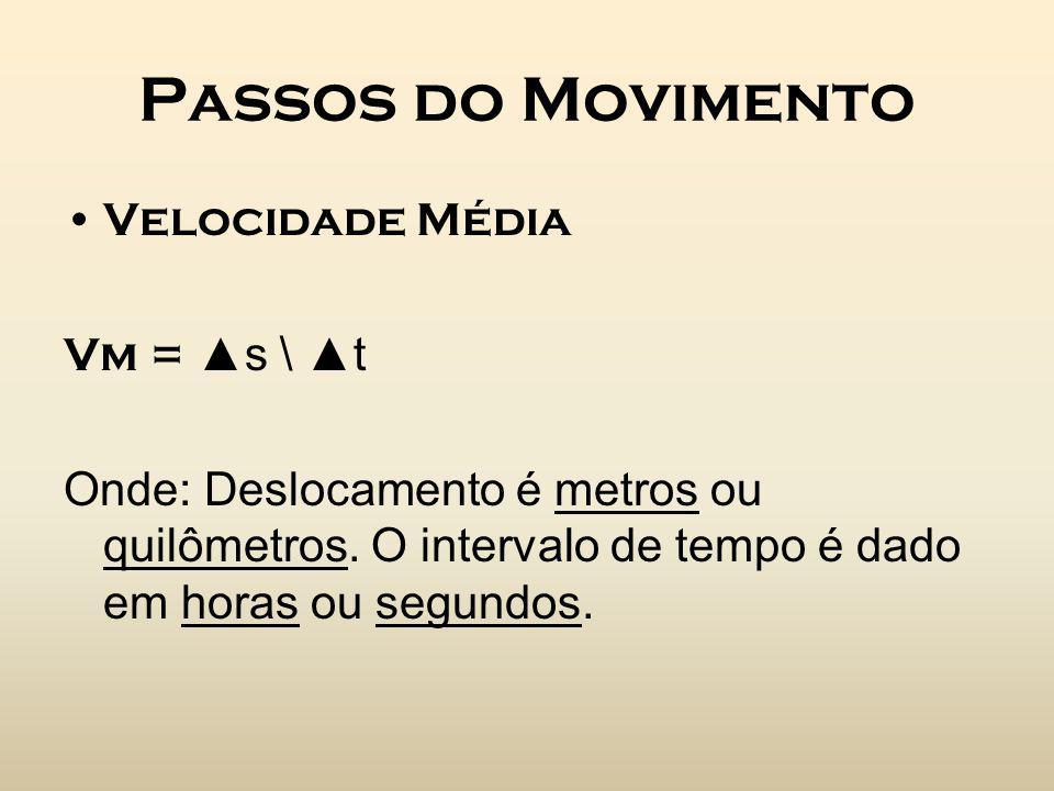 Passos do Movimento Velocidade Média Vm = ▲s \ ▲t