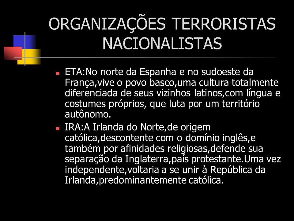 ORGANIZAÇÕES TERRORISTAS NACIONALISTAS