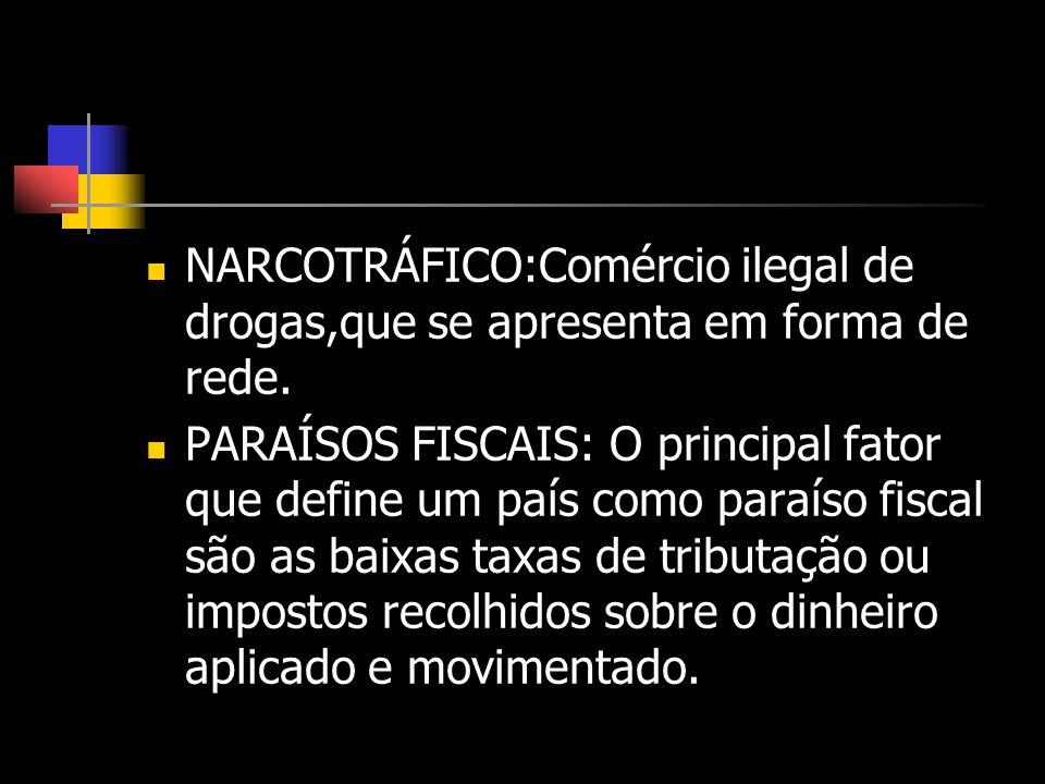 NARCOTRÁFICO:Comércio ilegal de drogas,que se apresenta em forma de rede.