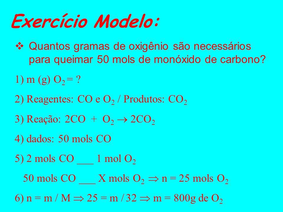 Exercício Modelo: Quantos gramas de oxigênio são necessários para queimar 50 mols de monóxido de carbono