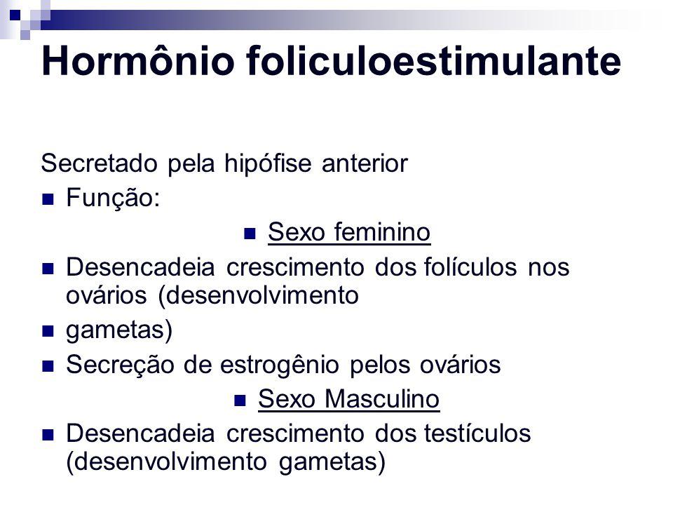 Hormônio foliculoestimulante