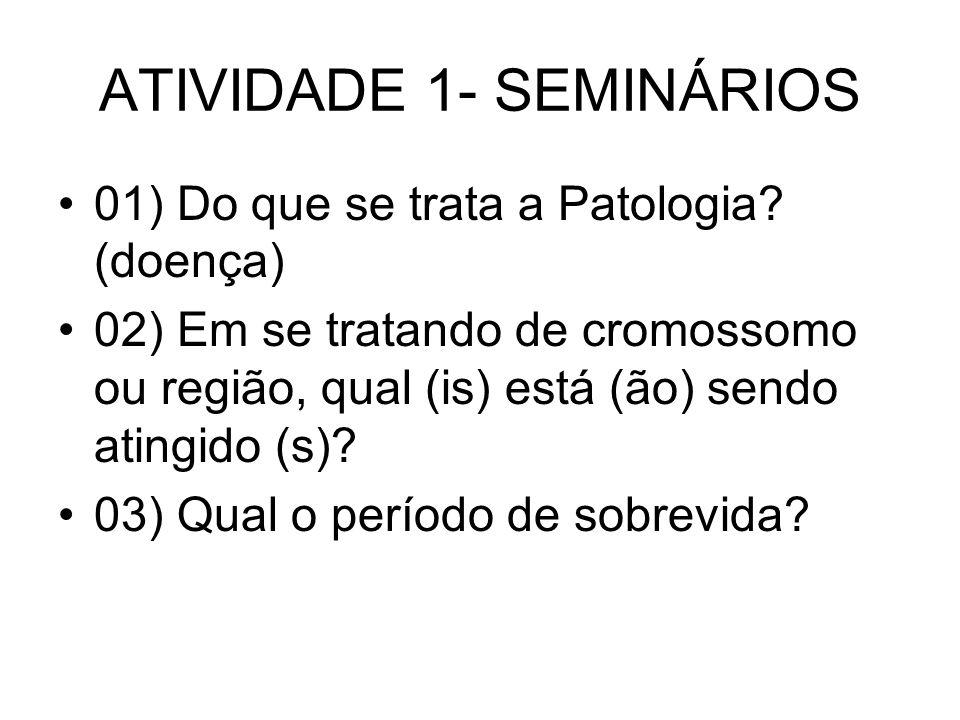 ATIVIDADE 1- SEMINÁRIOS