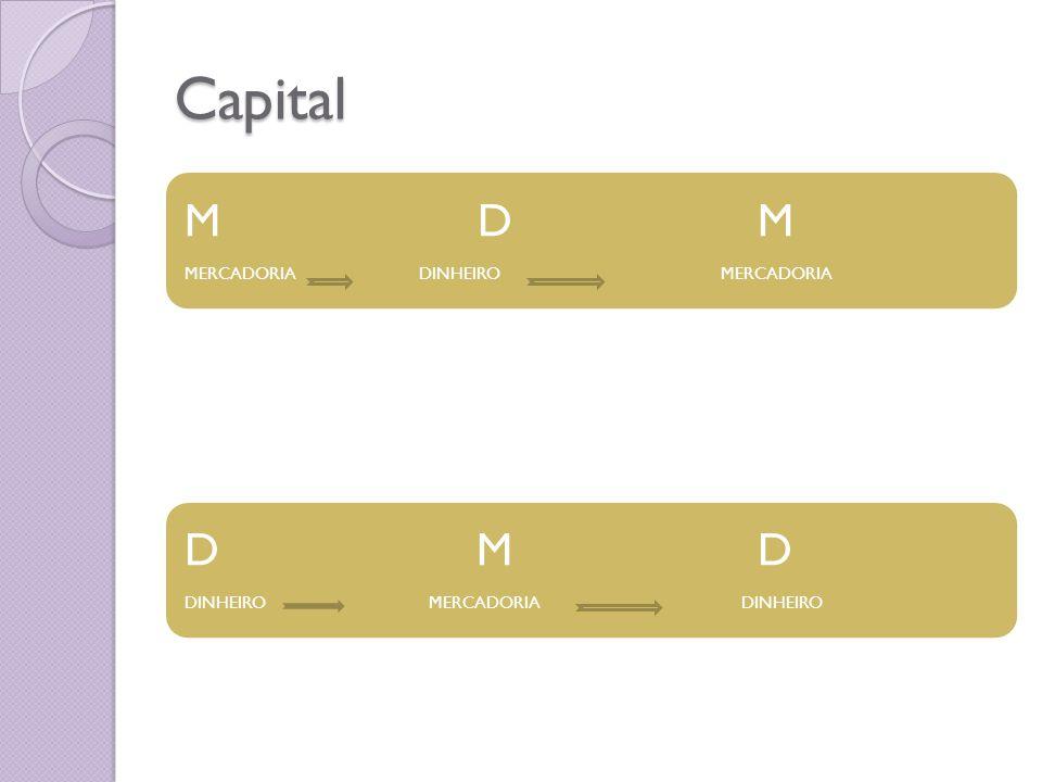 Capital M D M D M D MERCADORIA DINHEIRO MERCADORIA