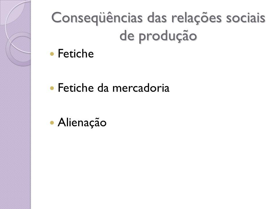 Conseqüências das relações sociais de produção