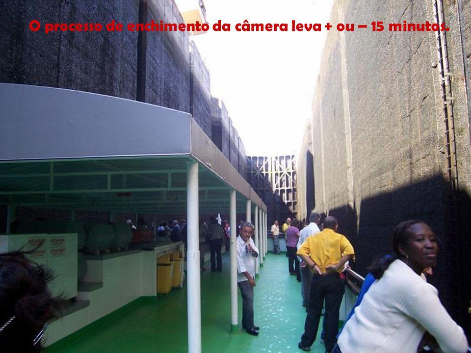 O processo de enchimento da câmera leva + ou – 15 minutos.