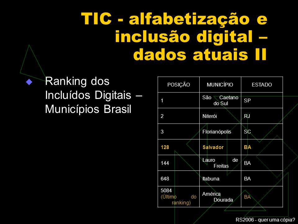 TIC - alfabetização e inclusão digital – dados atuais II