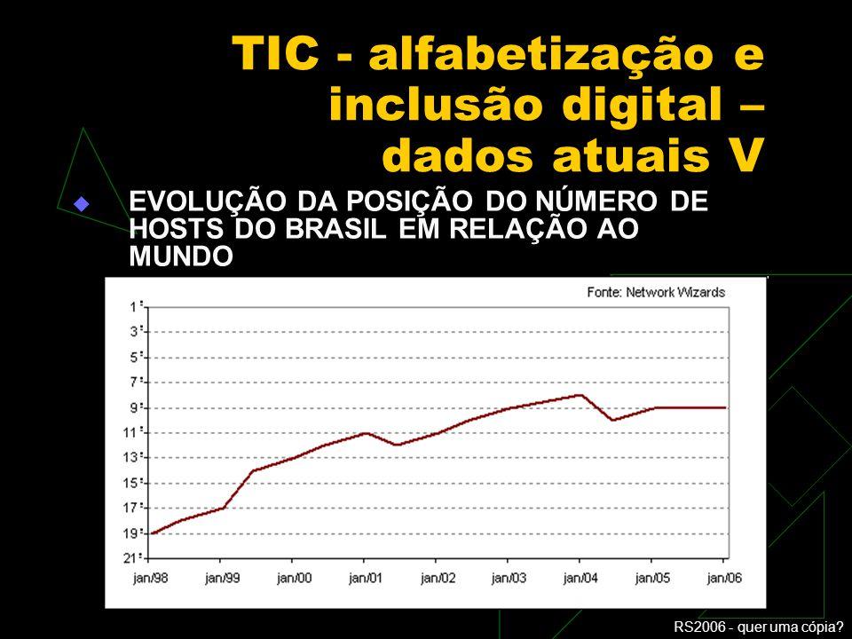 TIC - alfabetização e inclusão digital – dados atuais V