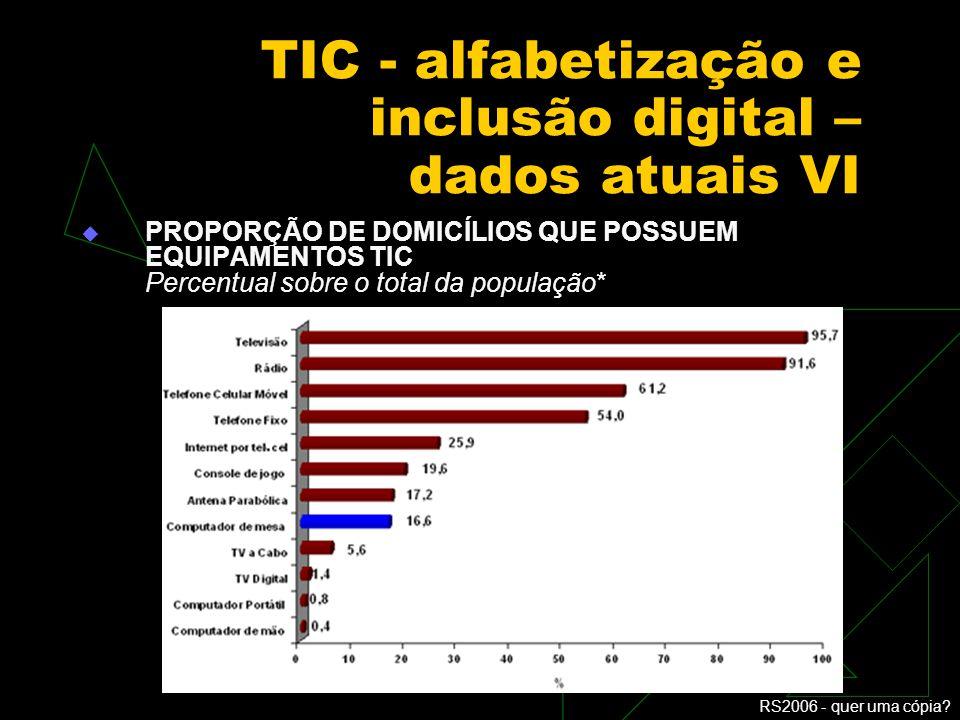 TIC - alfabetização e inclusão digital – dados atuais VI