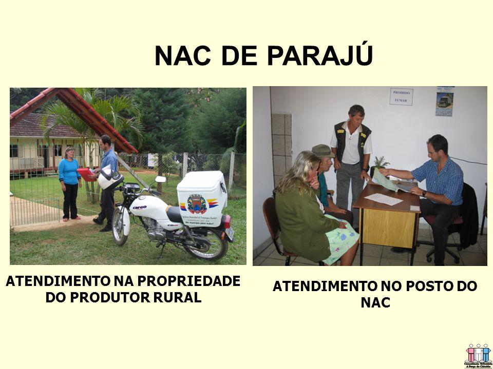 NAC DE PARAJÚ ATENDIMENTO NA PROPRIEDADE DO PRODUTOR RURAL