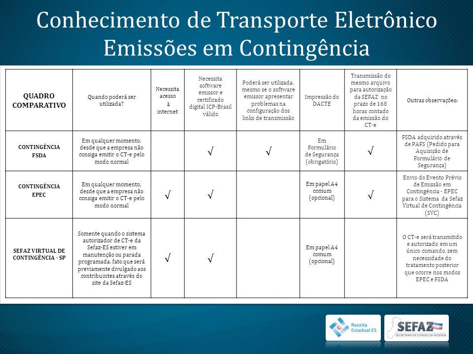 Conhecimento de Transporte Eletrônico Emissões em Contingência