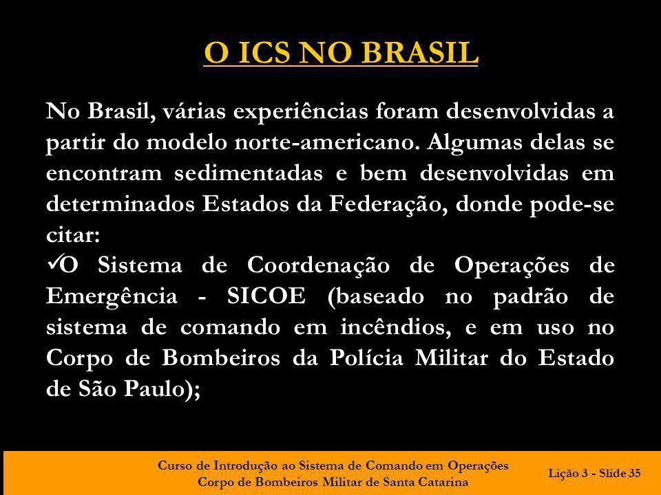 O ICS NO BRASIL