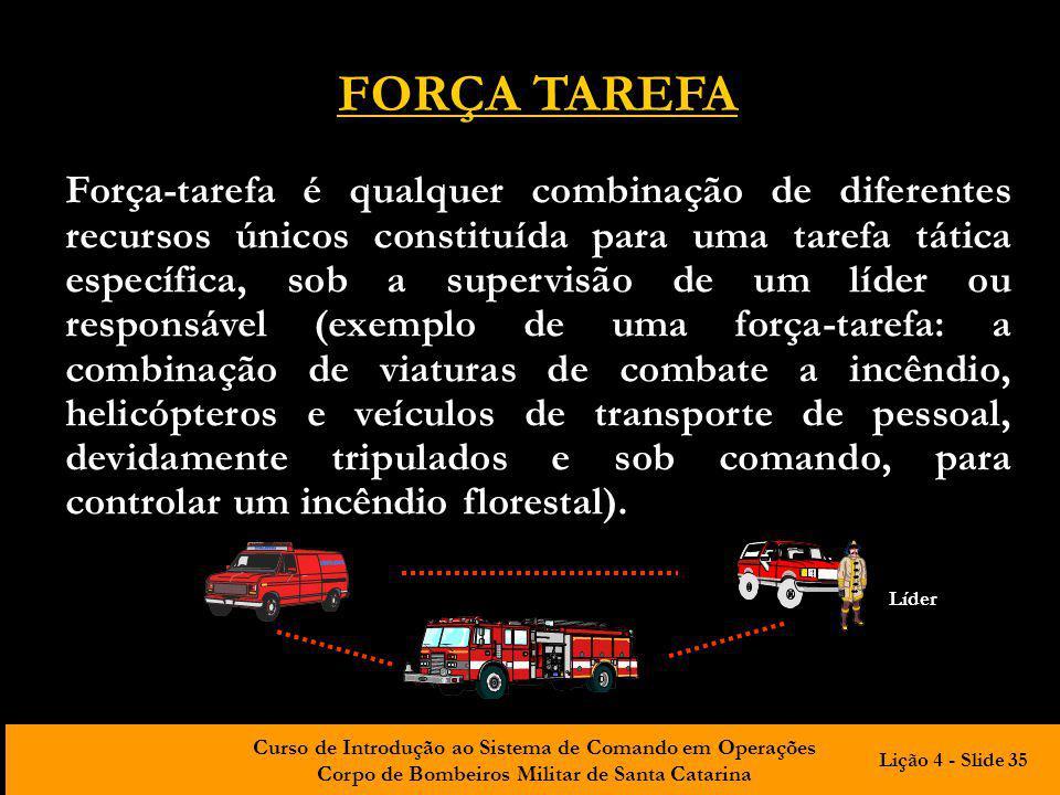 FORÇA TAREFA