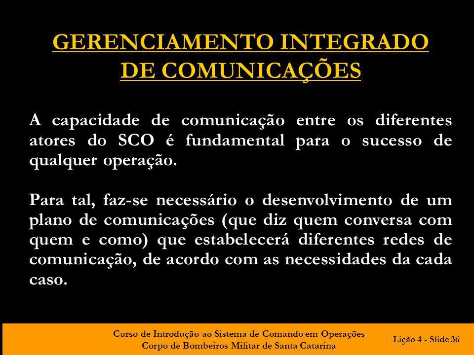 GERENCIAMENTO INTEGRADO DE COMUNICAÇÕES