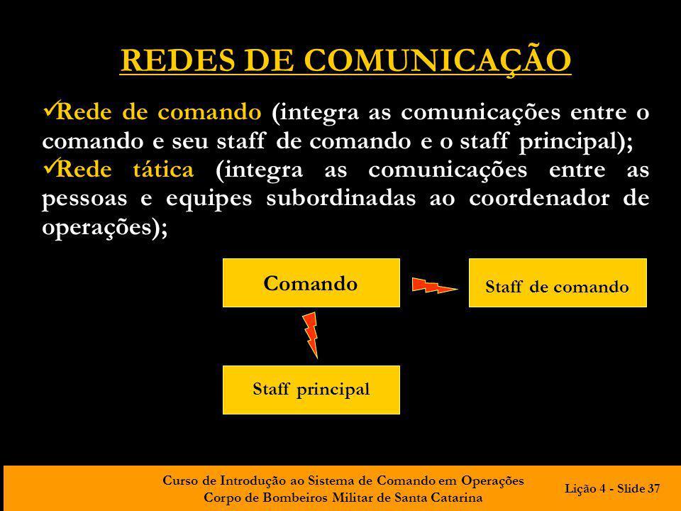 REDES DE COMUNICAÇÃO Rede de comando (integra as comunicações entre o comando e seu staff de comando e o staff principal);