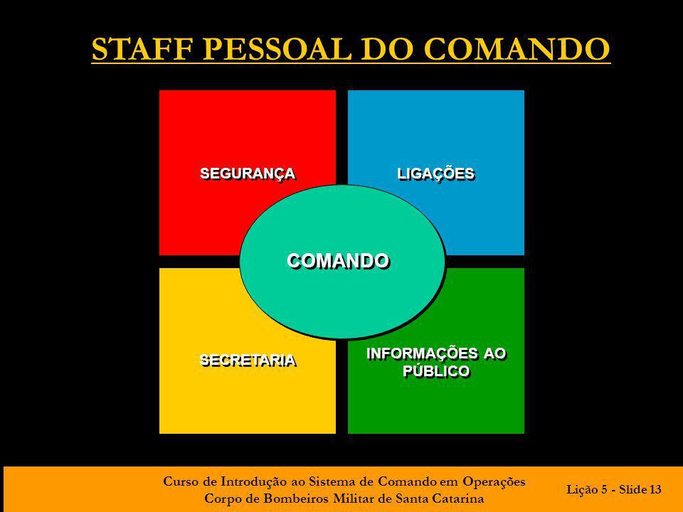 STAFF PESSOAL DO COMANDO