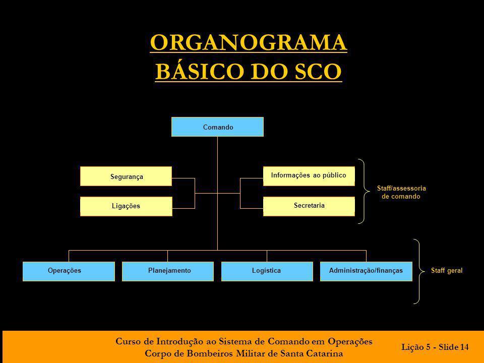ORGANOGRAMA BÁSICO DO SCO