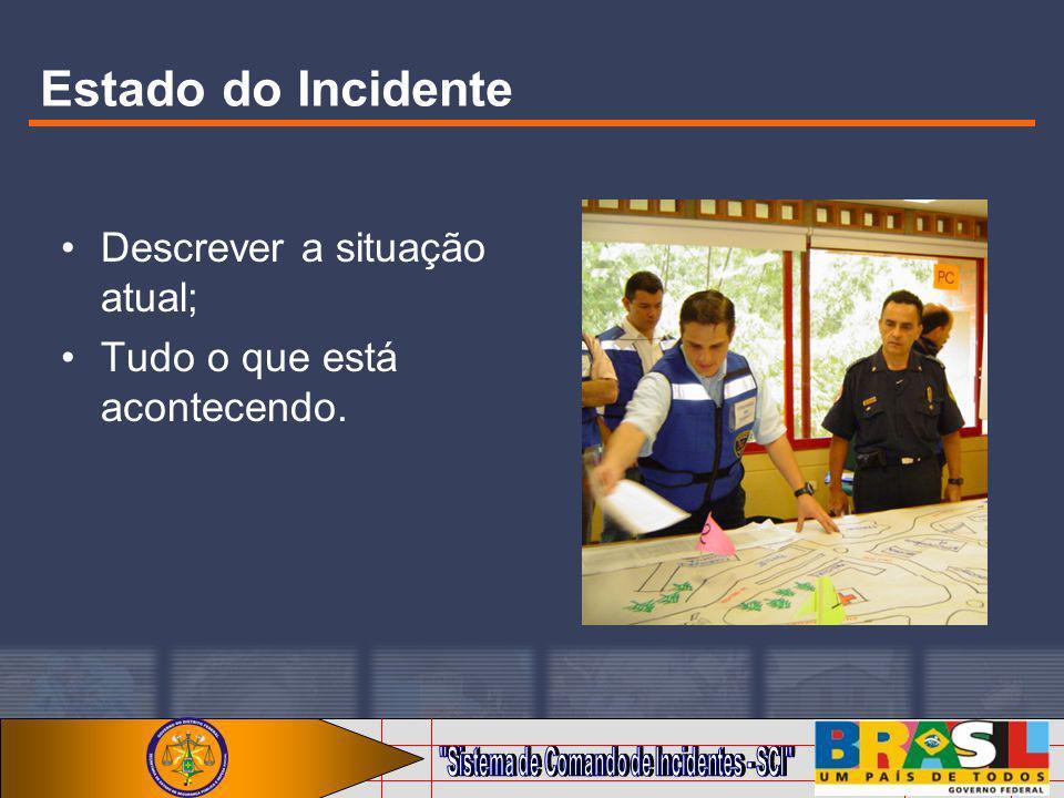 Estado do Incidente Descrever a situação atual;