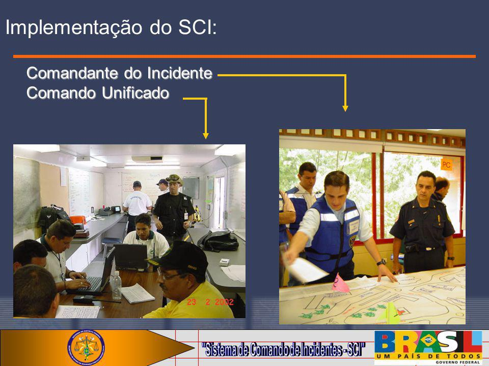 Implementação do SCI: Comandante do Incidente Comando Unificado