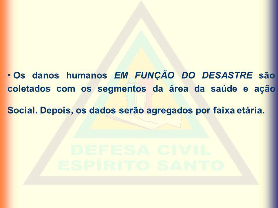 Os danos humanos EM FUNÇÃO DO DESASTRE são coletados com os segmentos da área da saúde e ação Social.