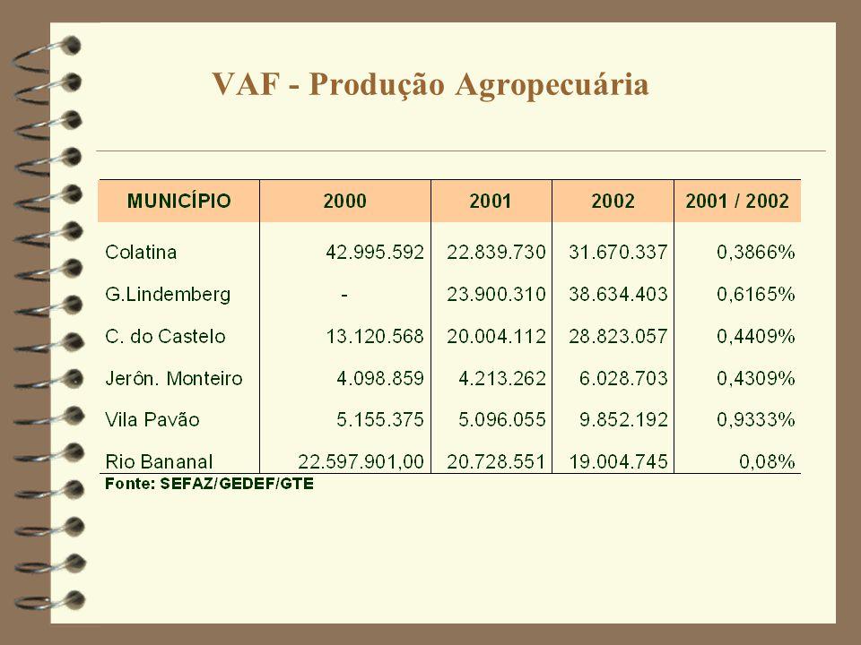 VAF - Produção Agropecuária