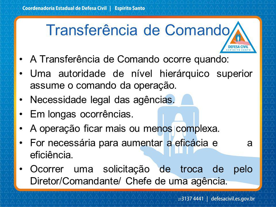 Transferência de Comando
