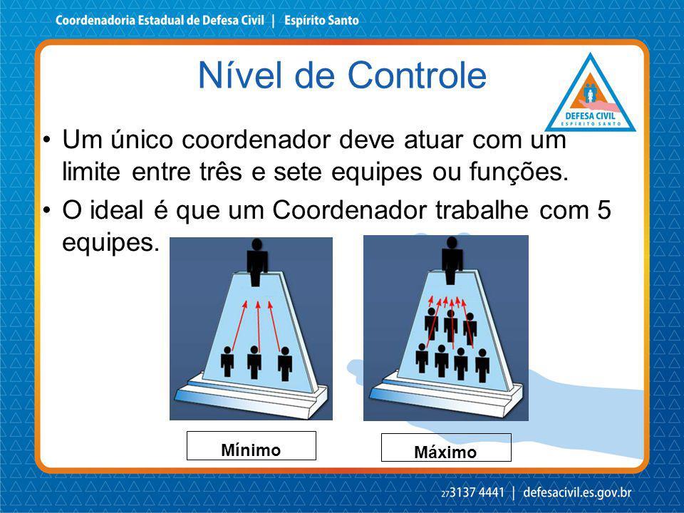 Nível de Controle Um único coordenador deve atuar com um limite entre três e sete equipes ou funções.