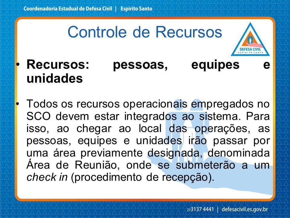 Controle de Recursos Recursos: pessoas, equipes e unidades
