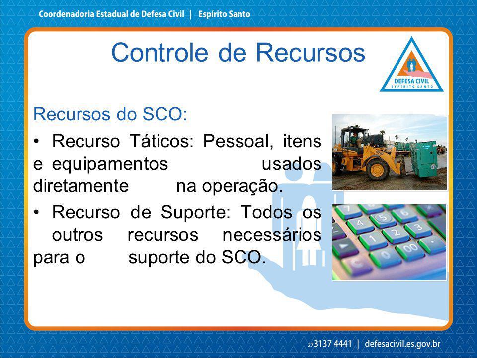 Controle de Recursos Recursos do SCO: