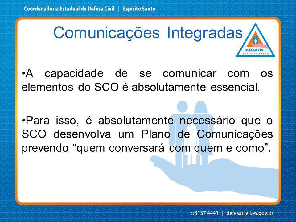 Comunicações Integradas