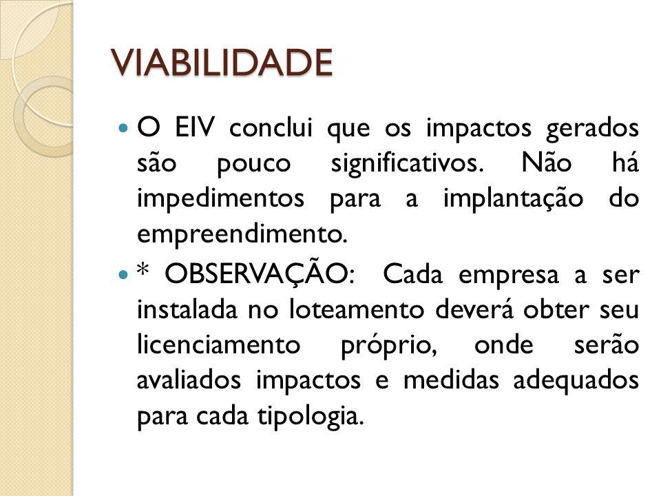 VIABILIDADE O EIV conclui que os impactos gerados são pouco significativos. Não há impedimentos para a implantação do empreendimento.