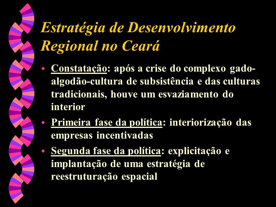 Estratégia de Desenvolvimento Regional no Ceará