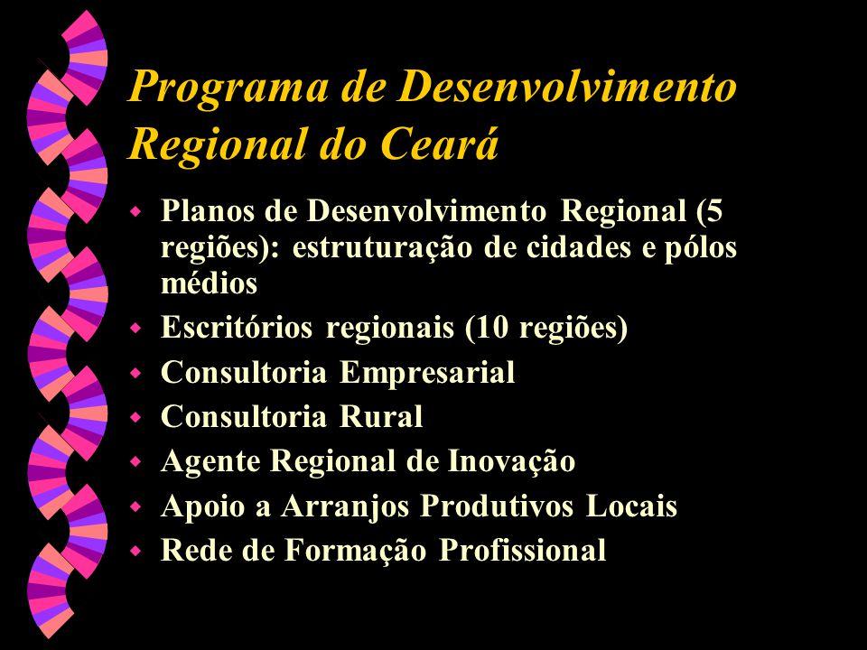 Programa de Desenvolvimento Regional do Ceará