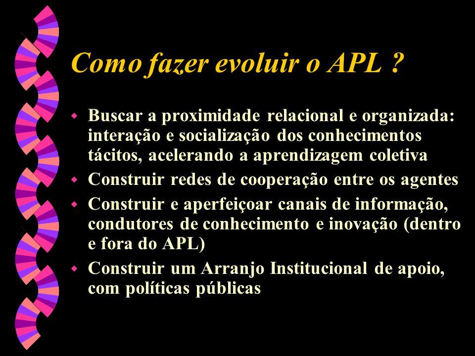 Como fazer evoluir o APL