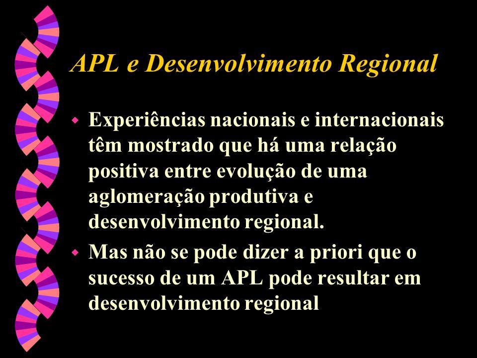 APL e Desenvolvimento Regional