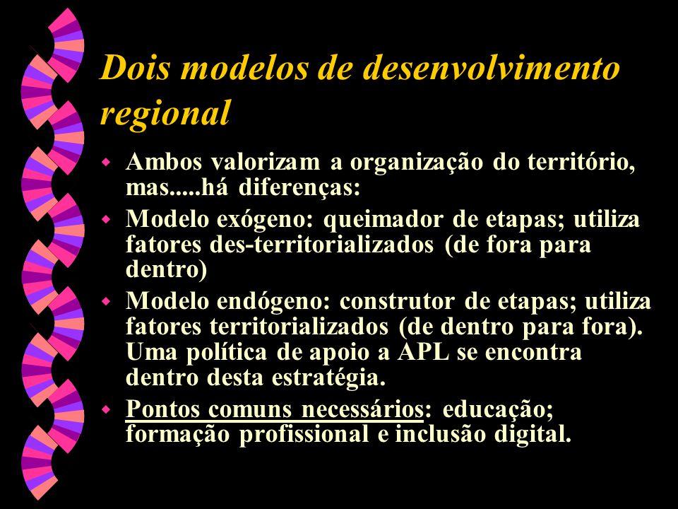 Dois modelos de desenvolvimento regional