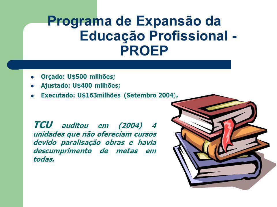 Programa de Expansão da Educação Profissional - PROEP