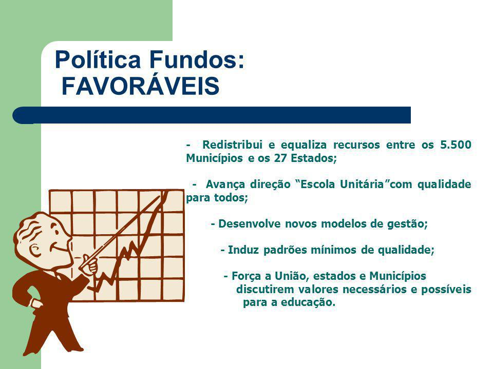 Política Fundos: FAVORÁVEIS